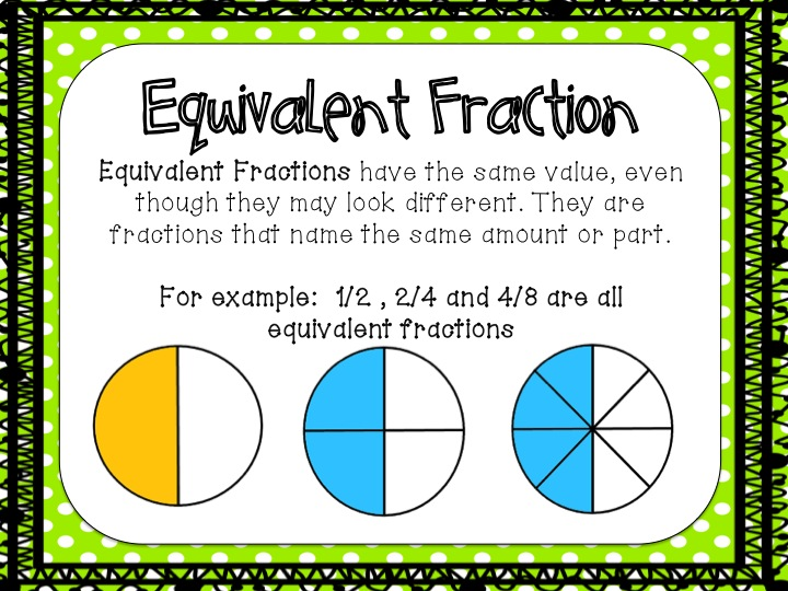 Beautiful FRACTIONS 3: Equivalents